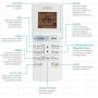 foto de las caracteristicas del mando Daitsu ASD 12 KI-DB