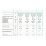 foto características de la maquina daitsu ASD 12 KI-DB-(Compatible Wifi)