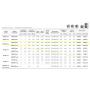 Therma V LG  HU121U32-HN1616NK2