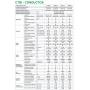 ✅Coolwell maquina de conductos CTBI 53 K A++ Rotativo✅